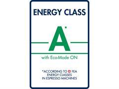 A energialuokka